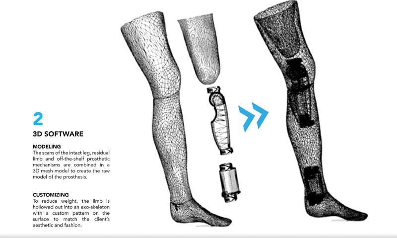 【Exo Prosthetic Leg】の制作過程